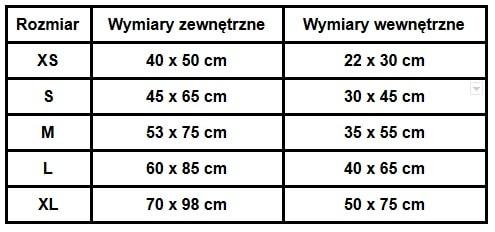 Tabela rozmiarów - legowiska Bambol